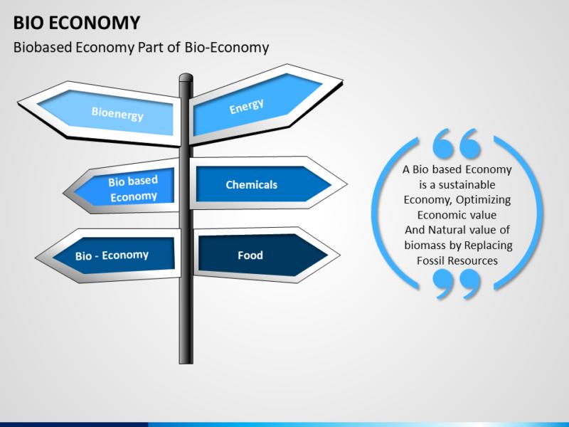 Business & Management PowerPoint Präsentationen