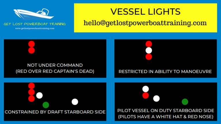 VESSEL LIGHTS – A COMPLETE GUIDE