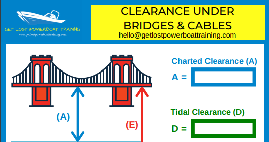 Calculate clearance under bridges and cables