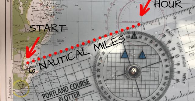 Estimated position initial plot