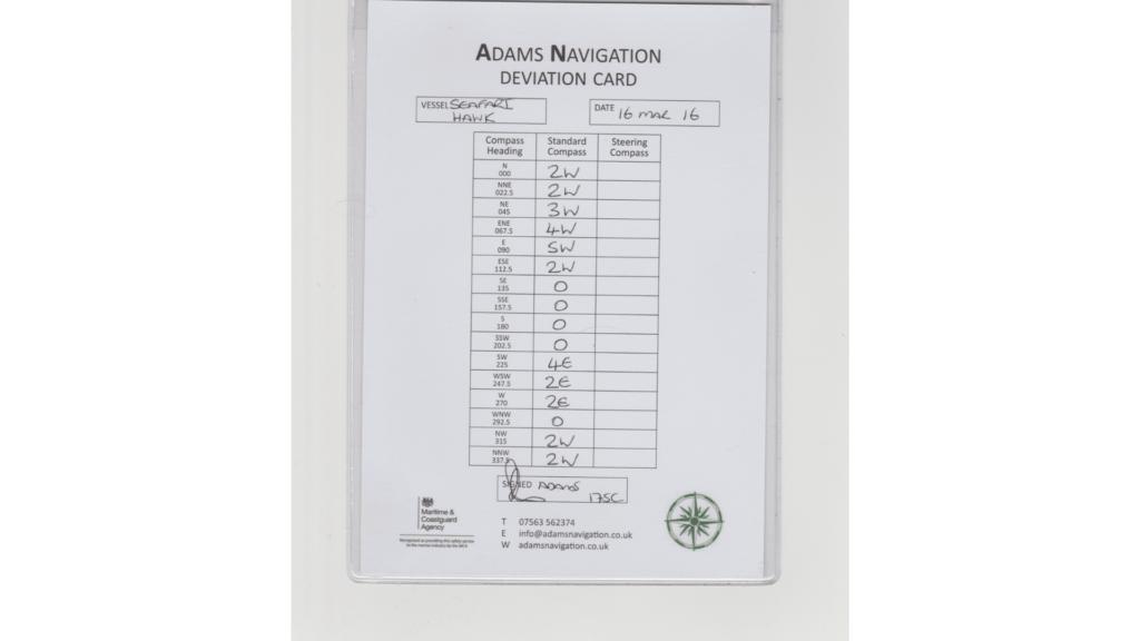 Compass deviation card