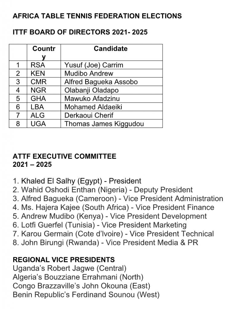 Executives of ATTF