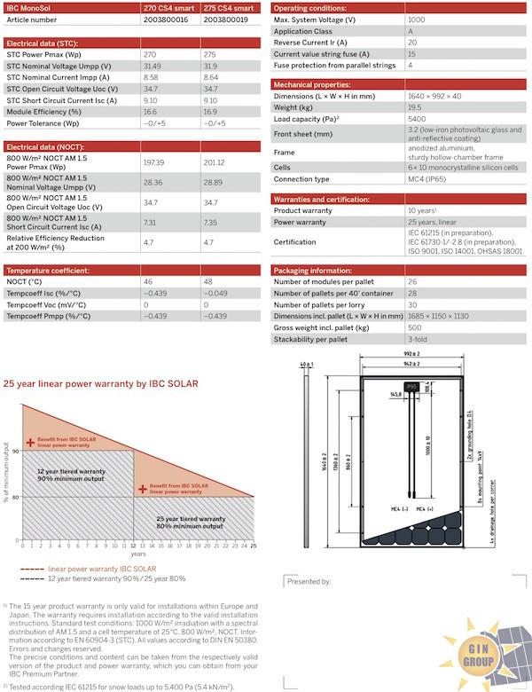 ibc_monosol-270275-cs4-smart_en_04_16-dms