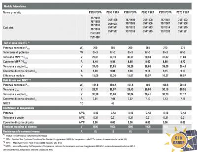 vitovolt 250-260-270 policristallino