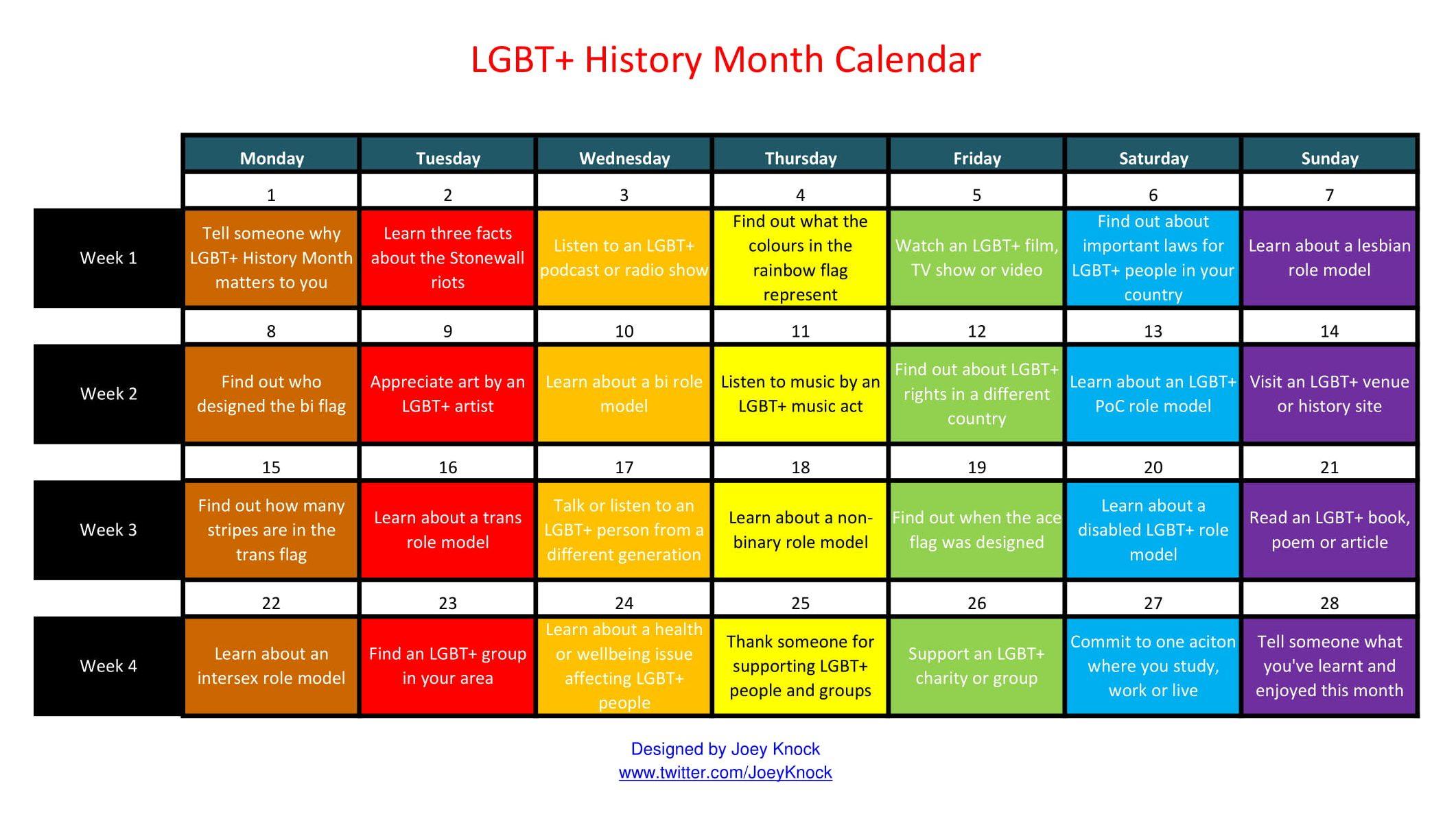 LGBT History Month Chart