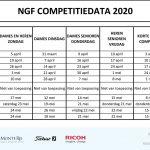 NFG Competitiedata 2020