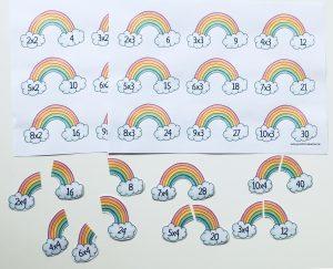 Regenbogen Einmaleins