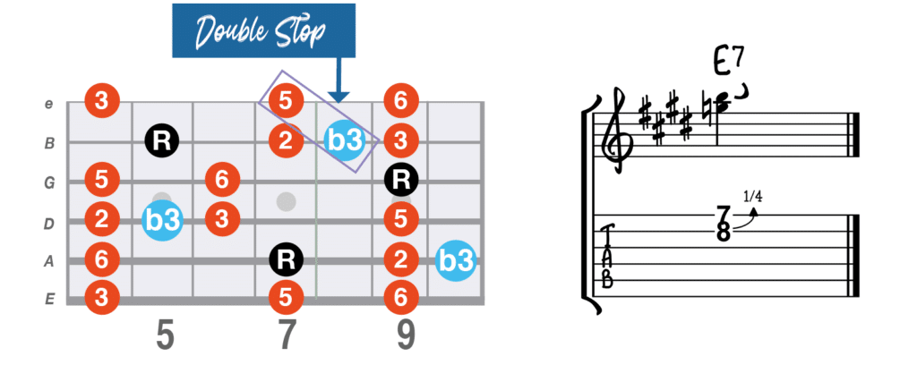 Blues Double Stop in E
