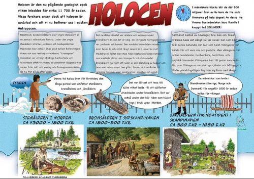 12 Holocen
