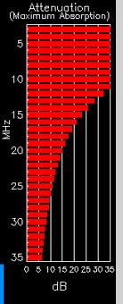 D-skiktsdämpning 2015-06-22 10-31-40