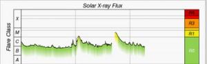 Flare graf 2015-06-19 08-33-55