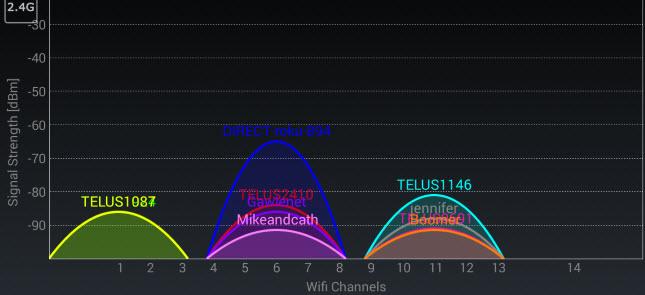 Wifi scanner skärmklipp