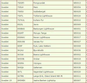 Entrants list 2016