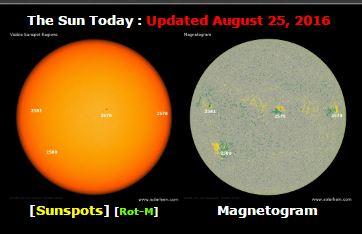 Solen idag Källa SolarHam