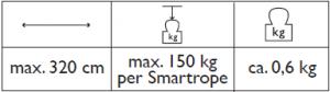 Smartrope_översikt