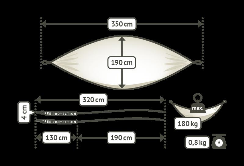 LA SIESTA Colibri - storlekstabell dubbel