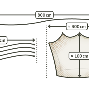 LA SIESTA BugNet 360° - mått
