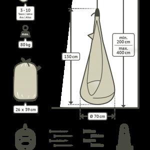 Joki storlek av komponenter