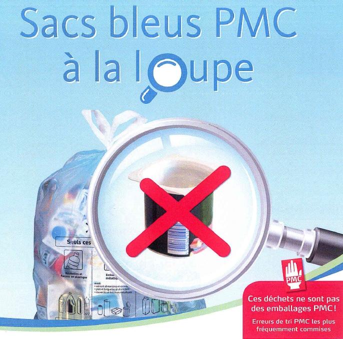 Sacs bleus PMC à la loupe