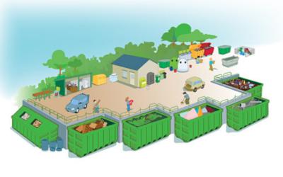 Ouverture de 19 recyparcs Hygea et possibilité de déposer des déchets supplémentaires dès ce mercredi