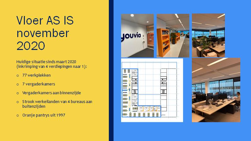 oude situatie kantoorvloer Youvia Amsterdam maart 2020