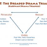 karpmans Triangle