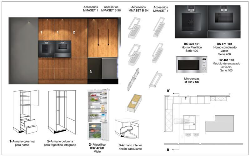 detalles plano proyectos de cocina iconno