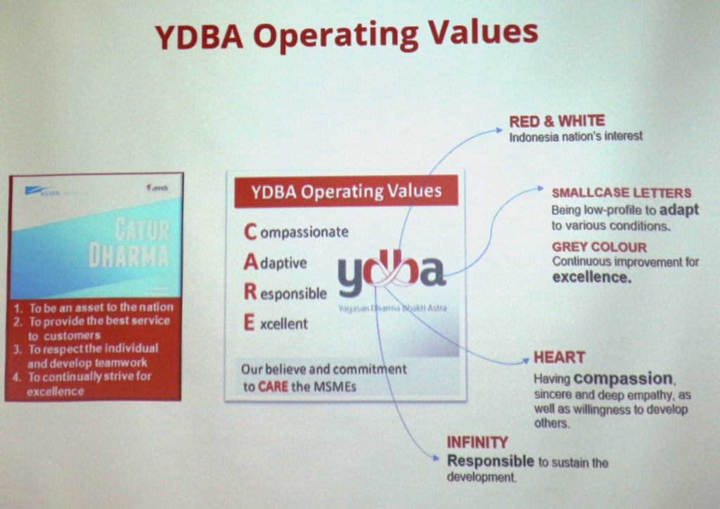 nilai yang dianut oleh YDBA