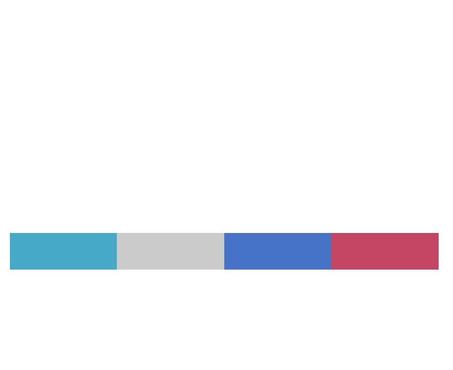 IIVII Graphics