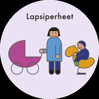 ILOITA kotipalvelu - Lapsiperheet