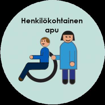 Kotipalvelu ILOITA - henkilökohtainen avustaja