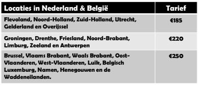 TRANSPORTKOSTEN IN NEDERLAND & BELGIË