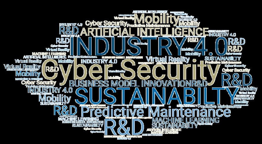 Förderthemen für Anträge: Industrie 4.0, Cyber Security.... in der Fördercloud