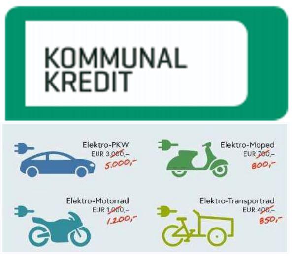 Kommunalkredit Mobilität