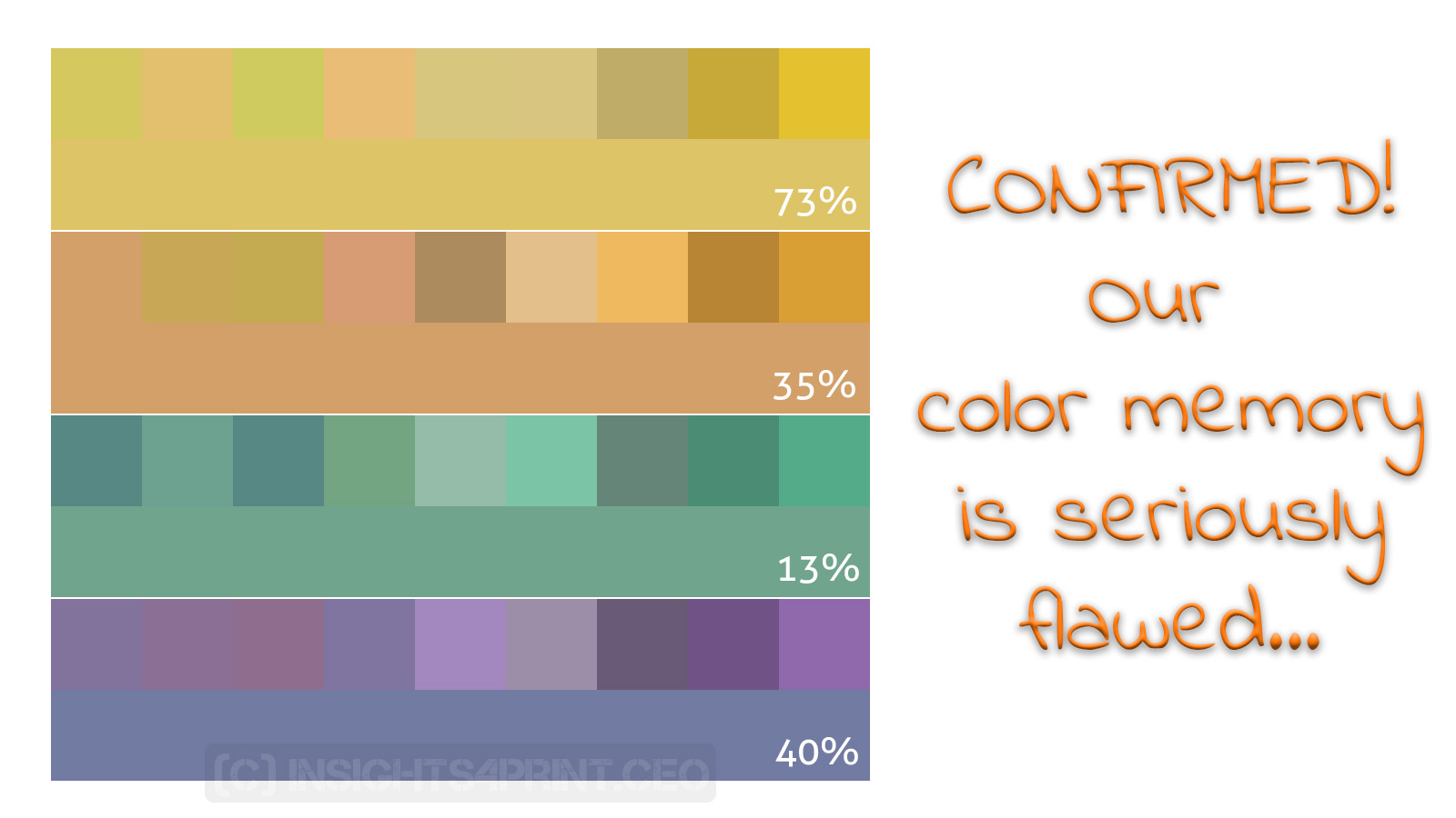 CONFIRMED: our color memory is seriously flawed (and what