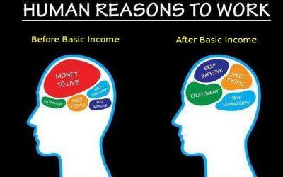På tide med borgerlønn
