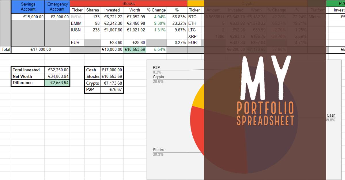 portfolio spreadsheet