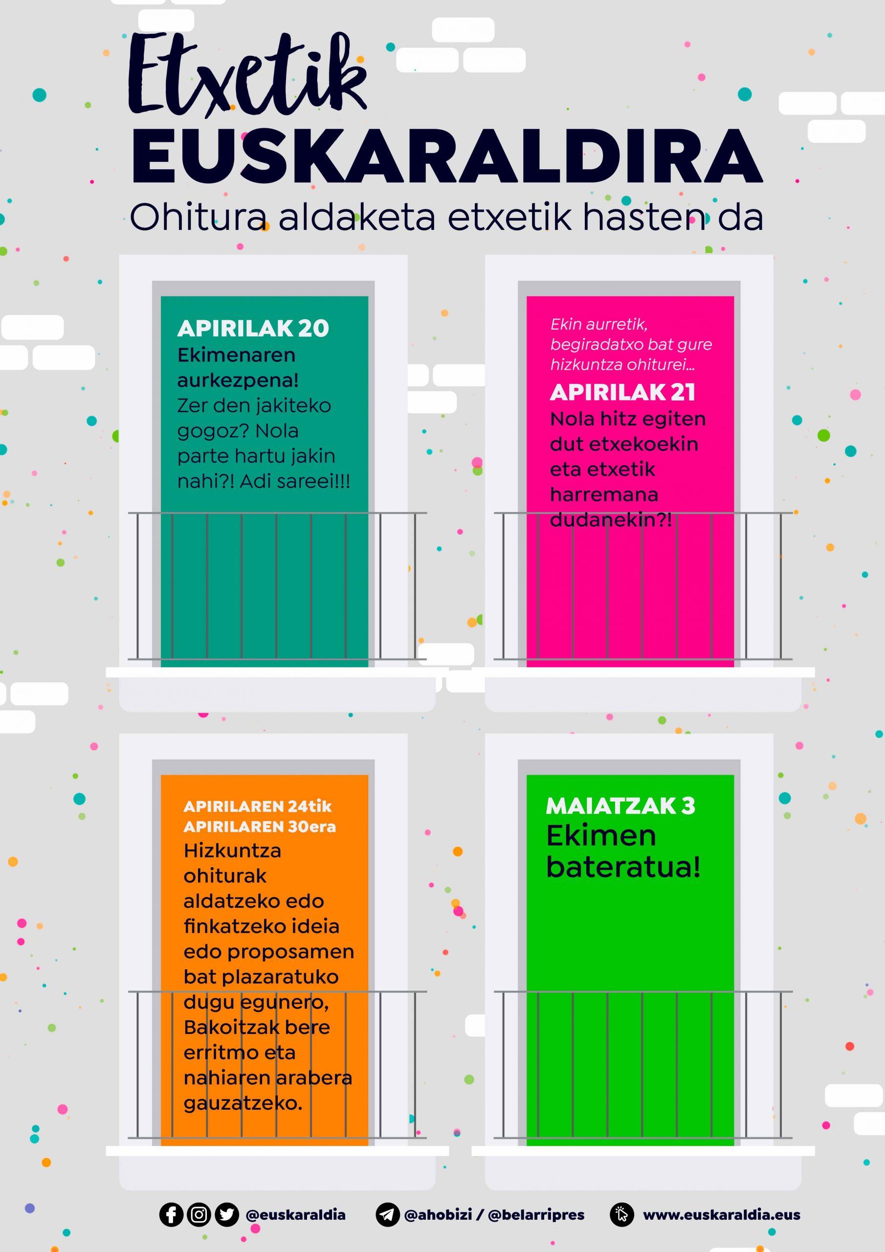 #Etxealditik Euskaraldira#4