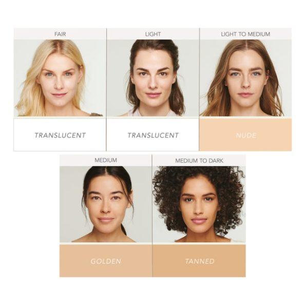 Viser hvilken farge som passer til forskjellige hudfarger