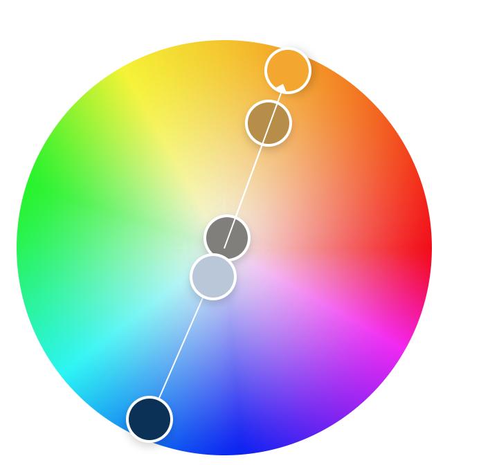 Farge sirkel med punkt i oransje og blå