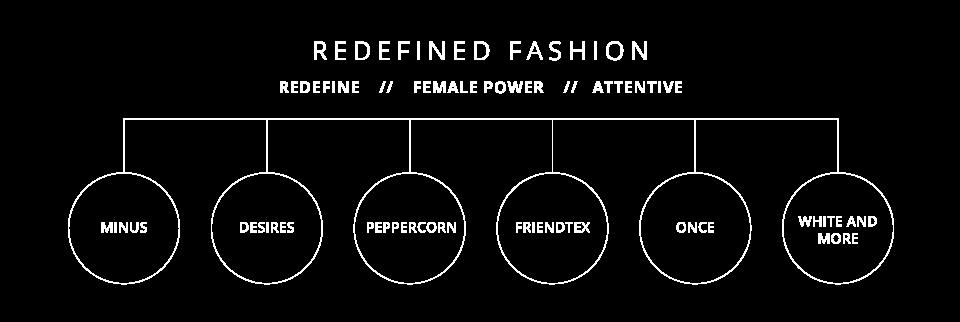 RedefinedFashion_brands_Ja-da