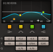 reverb parameters explained, Reverb Parameters Explained!