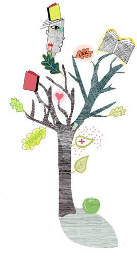 Boken HITTA RÄTT, Ensemble Yria, illustrationer av kati Mets, trädskiss