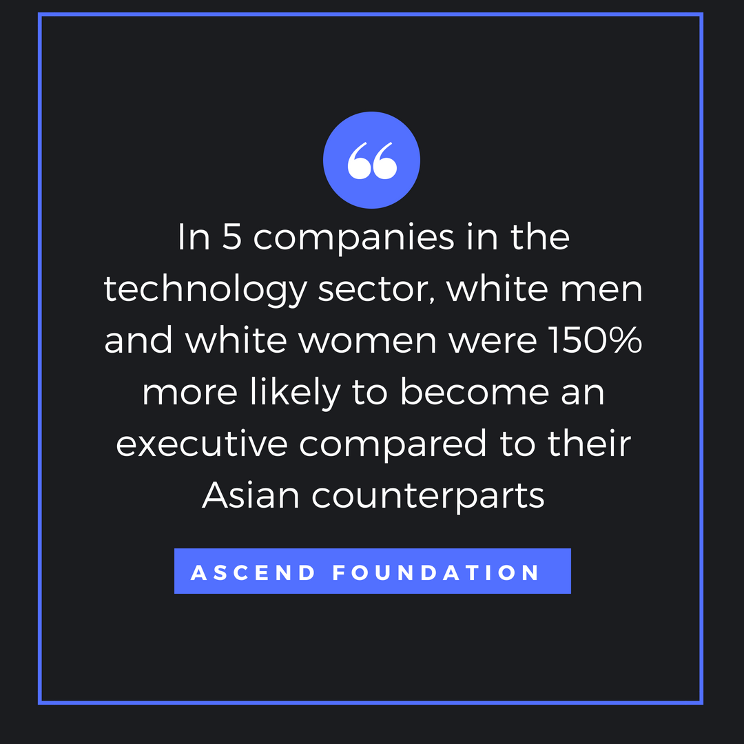 People analytics - Ascend Foundation: The impact of race on career advancement