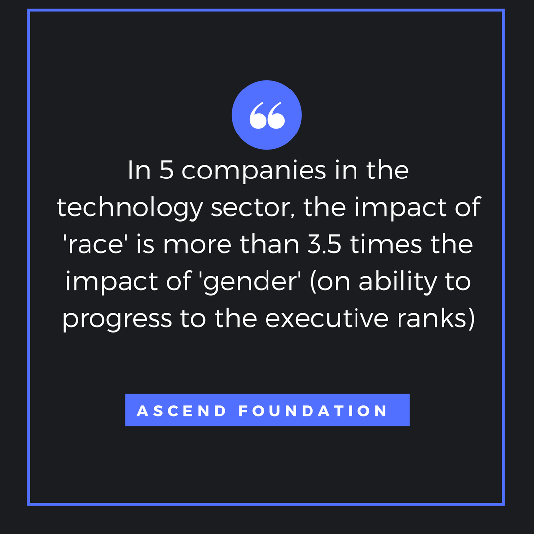 People analytics - Ascend Foundation: The impact of 'race', racism over 'gender' on career advancement