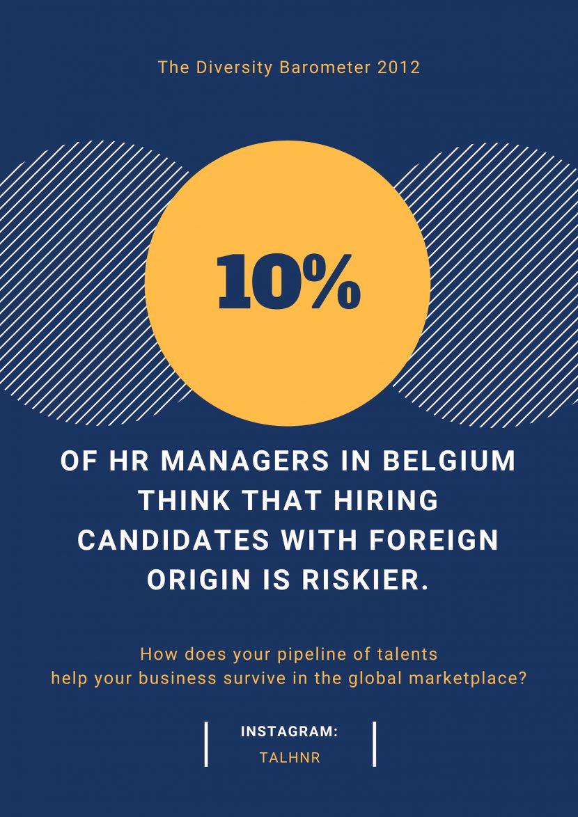 10% of HR Gatekeepers