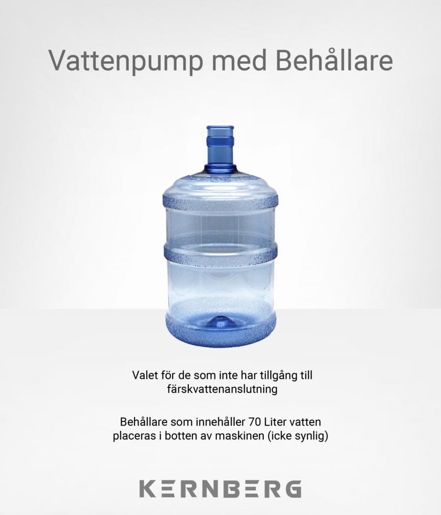 Illustrering av vattenbehållare och text som säger att alternativ att använda sig utav vattenpump med behållare är möjligt