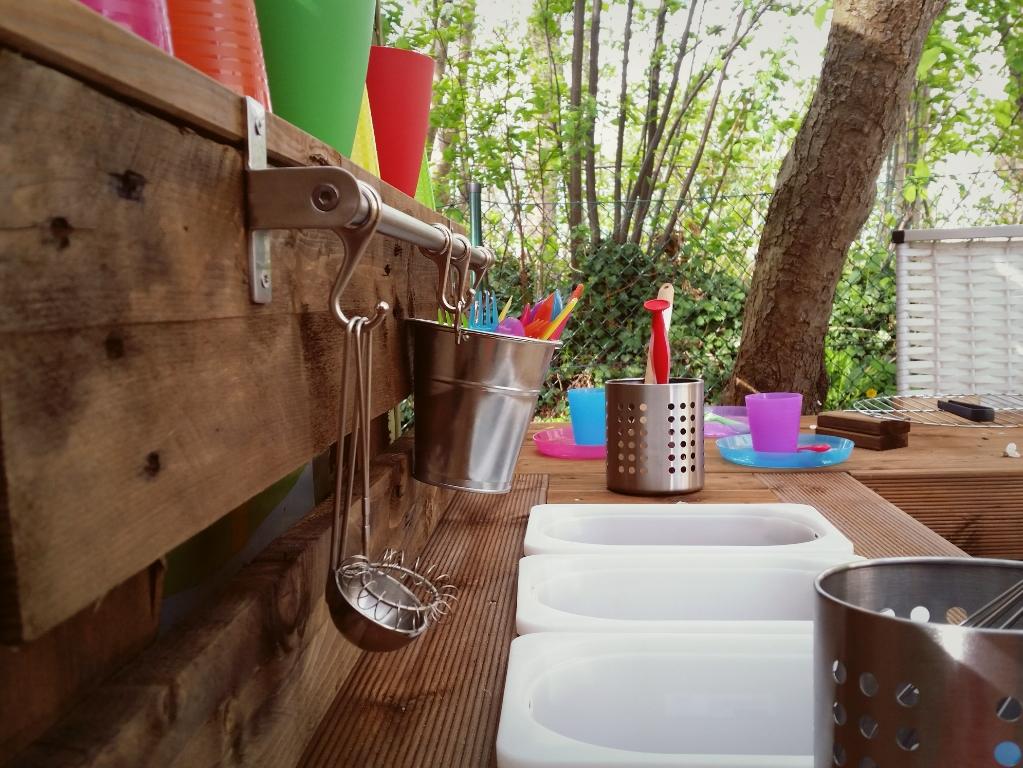 Outdoor Kinderküche Kid Zone Kinderbetreuung 3 - Anfahrt