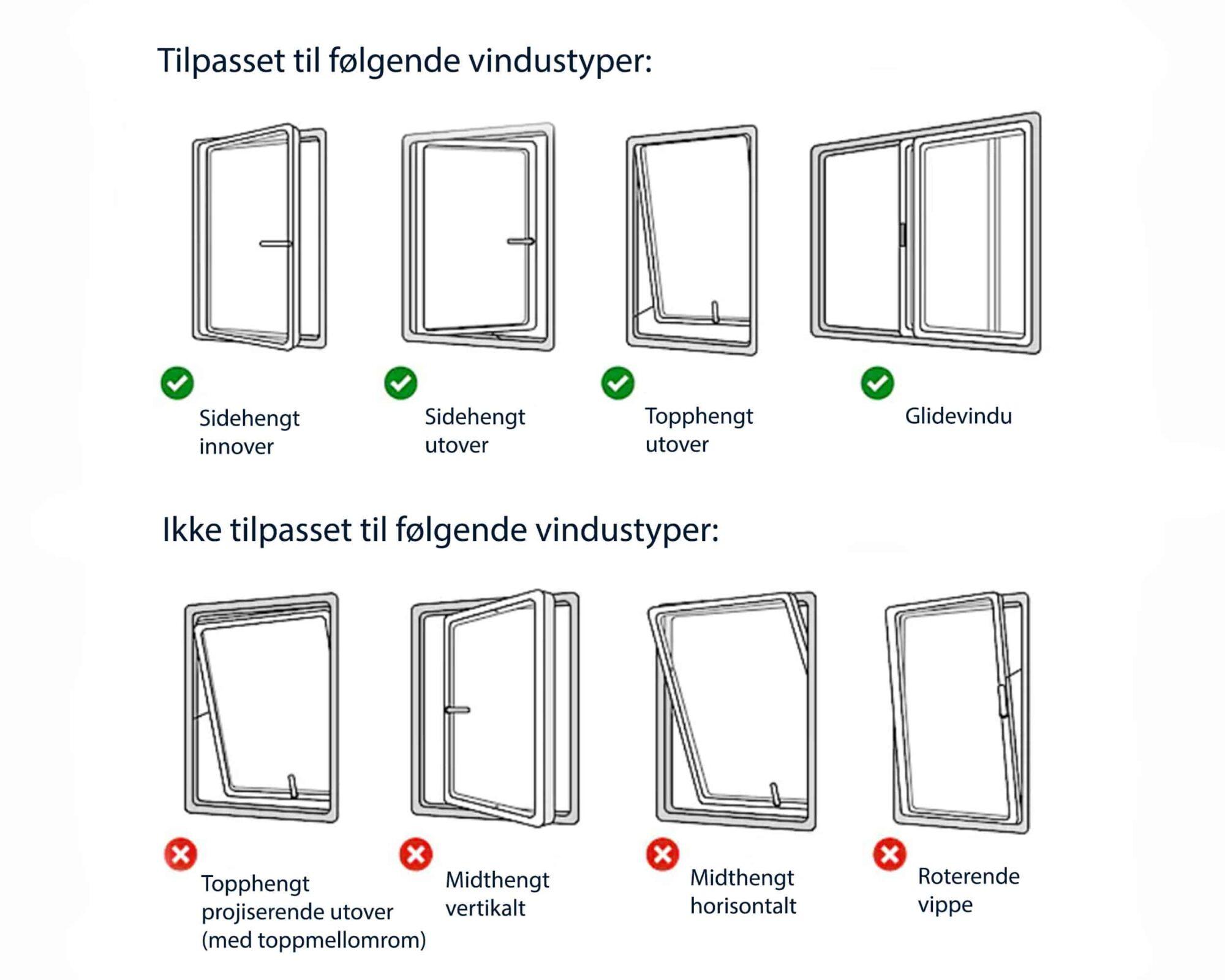 Infoplakat om vindussett