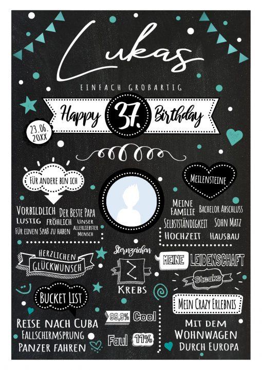 Meilensteintafel Chalkboard Geschenk Geburtstag Retro Star Mann Frau Geburtstagstafel Personalisiert Türkis